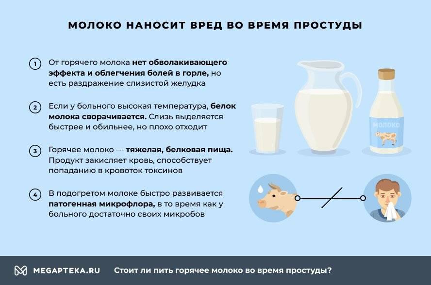 Вред от молока во время простуды