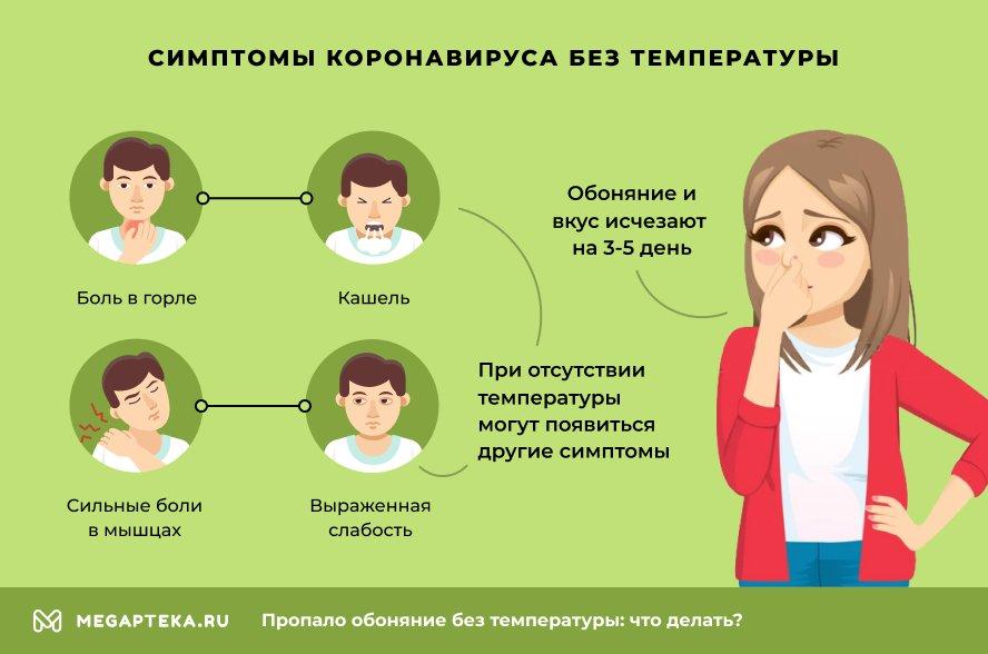 Симптомы коронавируса без температуры