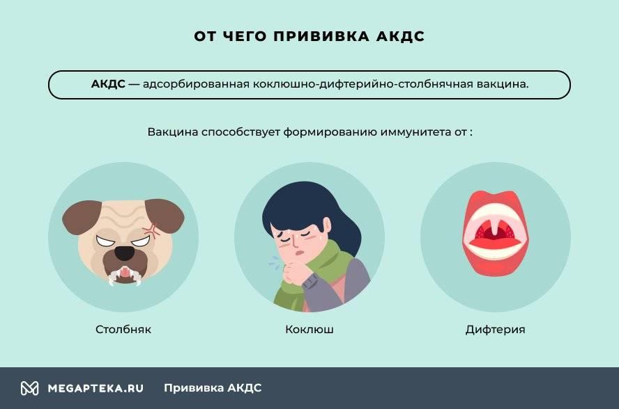 От чего прививка АКДС